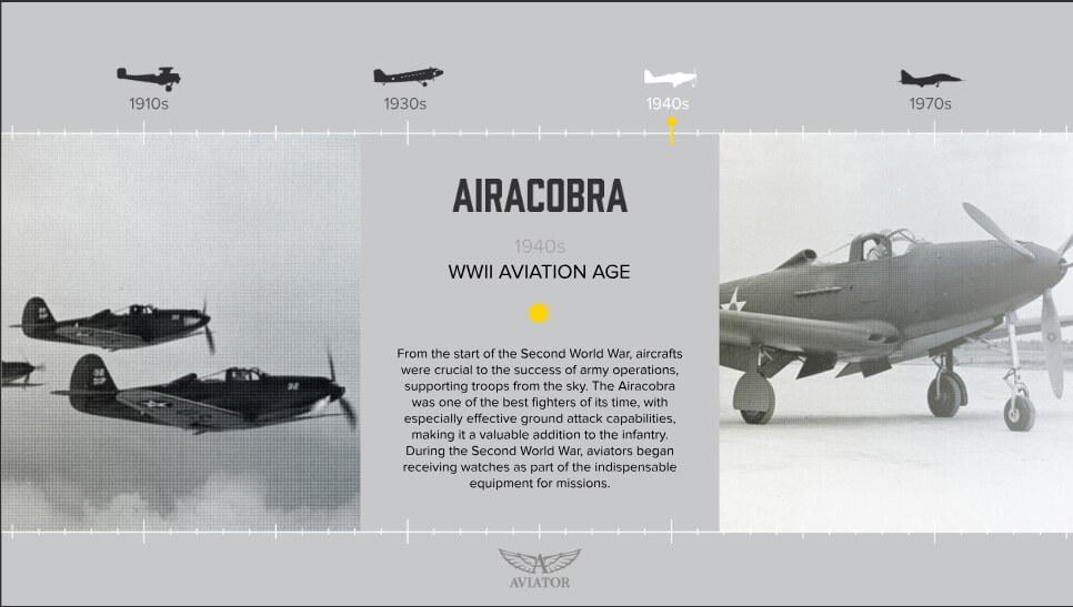 Infografika o samolotach Airacobra z czasów II wojny światowej