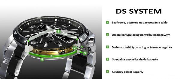 Certina i system DS